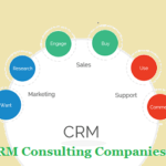 Top 10 Best CRM Consulting Companies