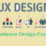 Top 10 Best User Experience Design Companies