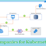 Top 10 Best DevOps Companies for Kubernetes Services